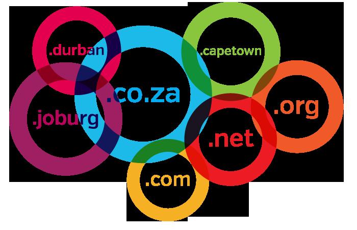 Tên miền Domain là gì?