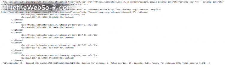 Quan Ly So O Trang Web Sitemap Cua Ban Bang Google Webmaster Tools
