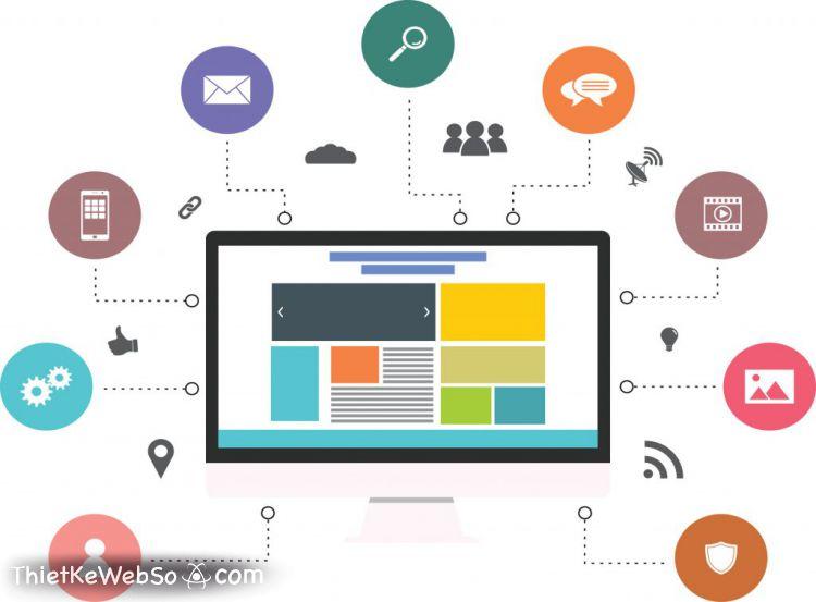 Công ty thiết kế web trọn gói tại TP HCM