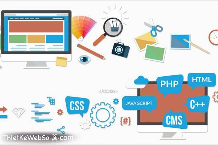 Công ty thiết kế website PHP chuyên nghiệp