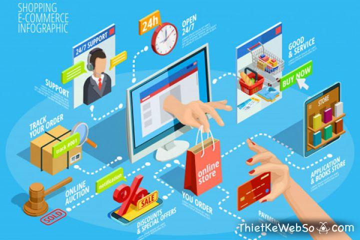 Tìm hiểu về website thương mại điện tử