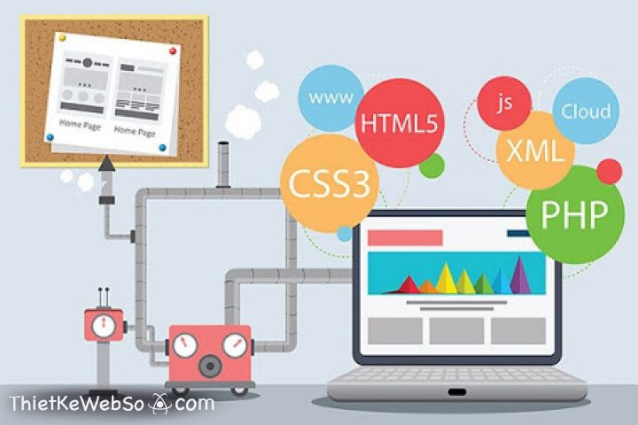Tìm hiểu về thiết kế web và lập trình web