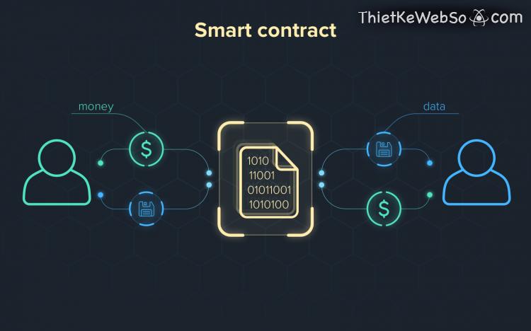 Smart Contract là gì?